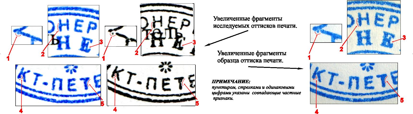 поделка печатей и штампов так сложно или